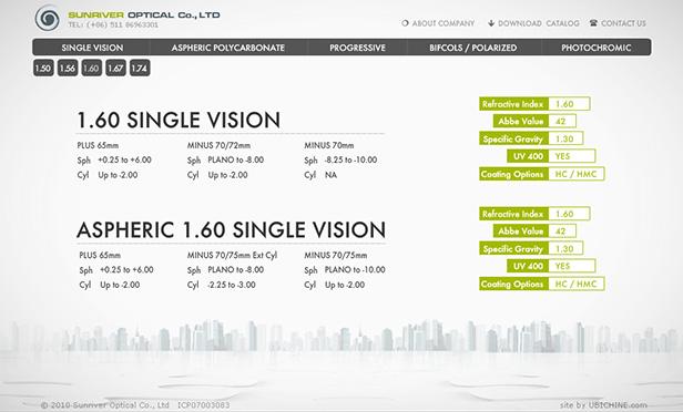 Sunriver Optical_网站开发